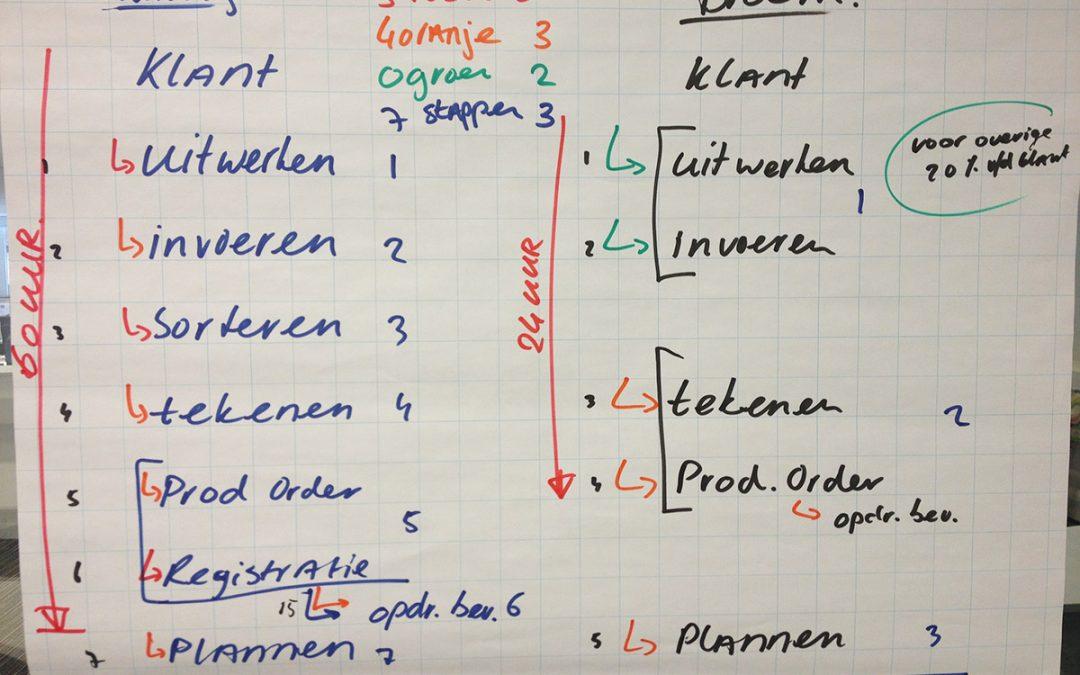 Lean organisatie (kantoor en productie)