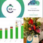Kaizen software certificaat